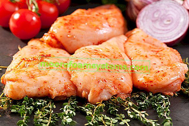 Marinada od piletine korak po korak - 5 provjerenih recepata